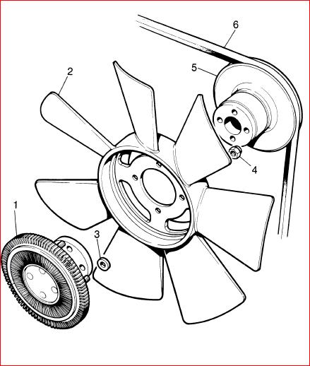 driving belt for fan  water pump and alternator  12v fan